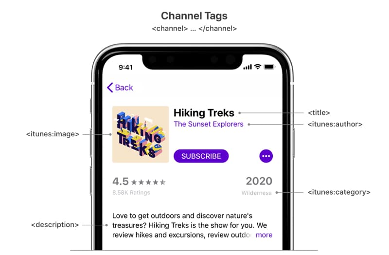 Apple Podcastsに必要なタグ